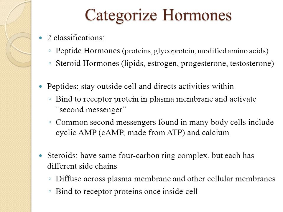 Categorize Hormones 2 classifications: