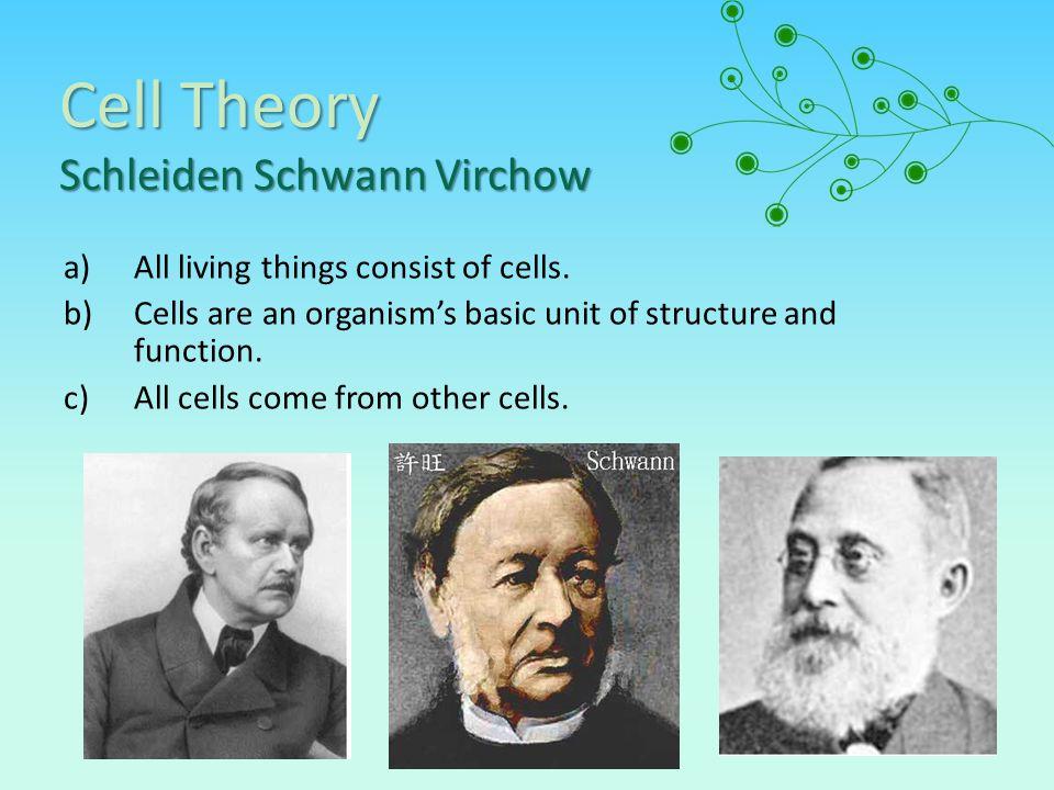 Cell Theory Schleiden Schwann Virchow