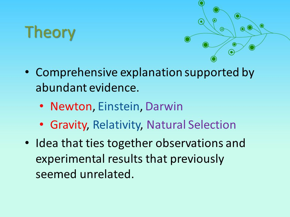 Theory Comprehensive explanation supported by abundant evidence.