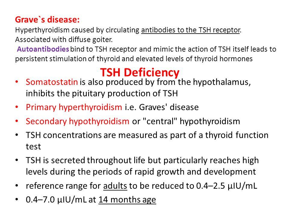 TSH Deficiency Grave`s disease: