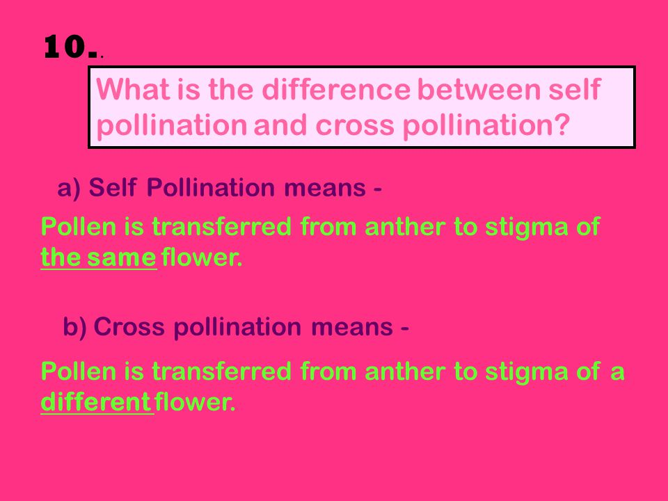 10.. What is the difference between self pollination and cross pollination a) Self Pollination means -