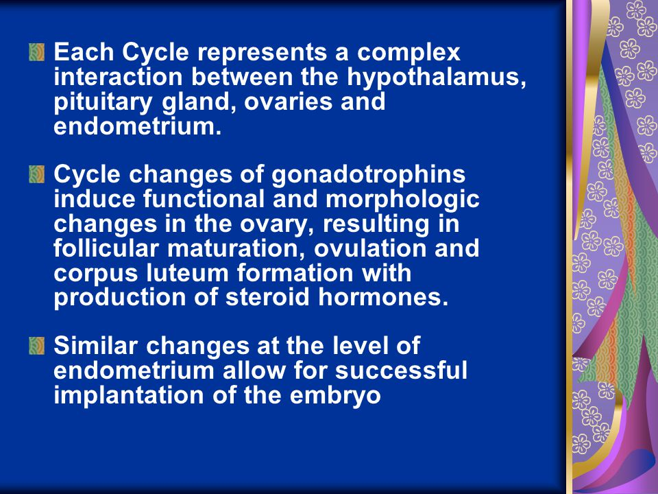 Each Cycle represents a complex interaction between the hypothalamus, pituitary gland, ovaries and endometrium.