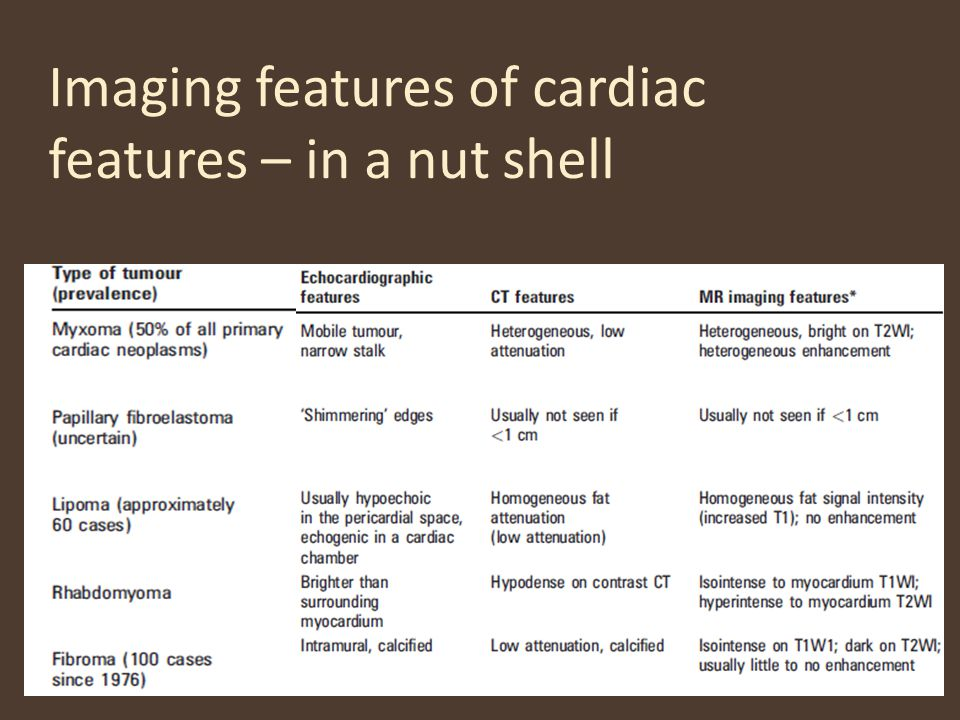 Imaging features of cardiac features – in a nut shell
