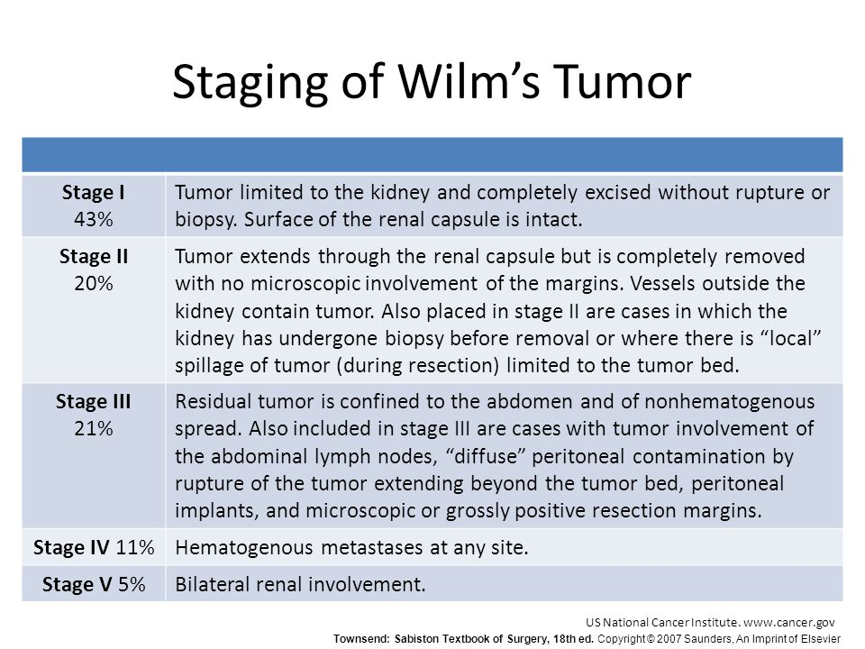 Staging of Wilm's Tumor