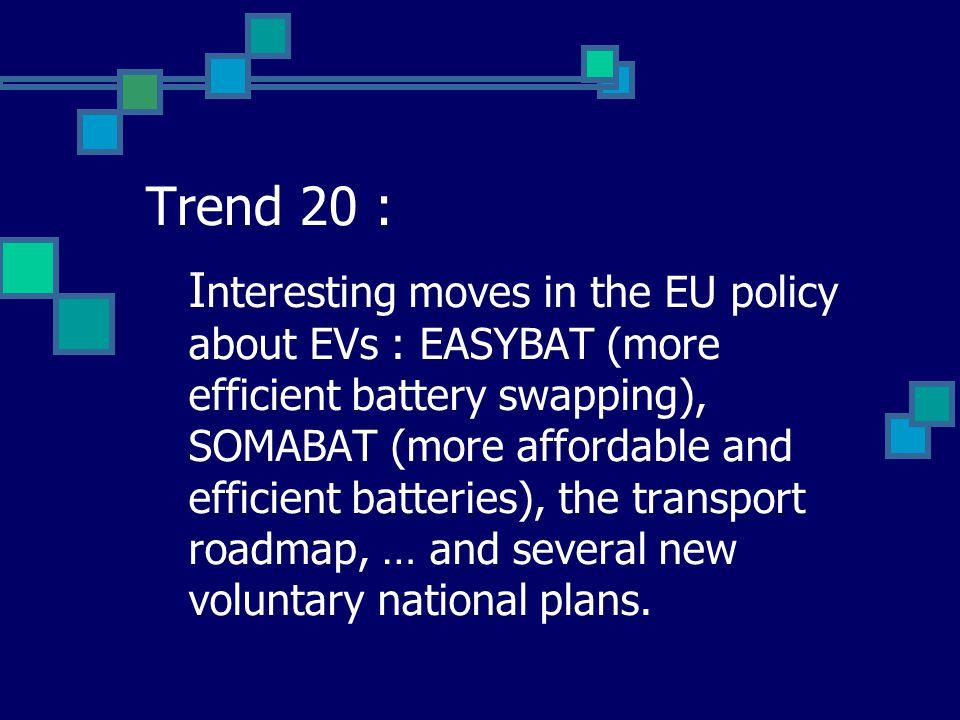 Trend 20 :