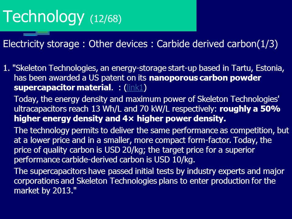 Technology (12/68) Electricity storage : Other devices : Carbide derived carbon(1/3)