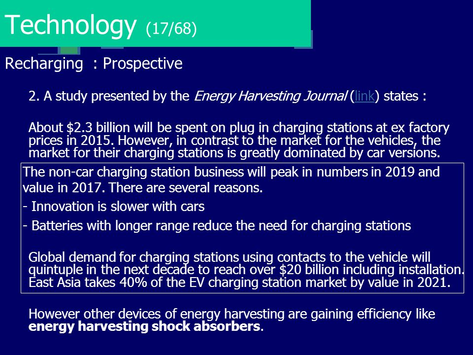 Technology (17/68) Recharging : Prospective