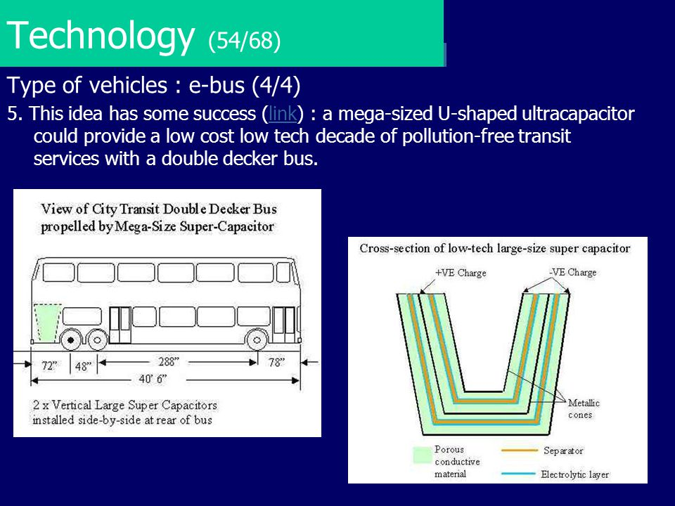 Technology (54/68) Type of vehicles : e-bus (4/4)