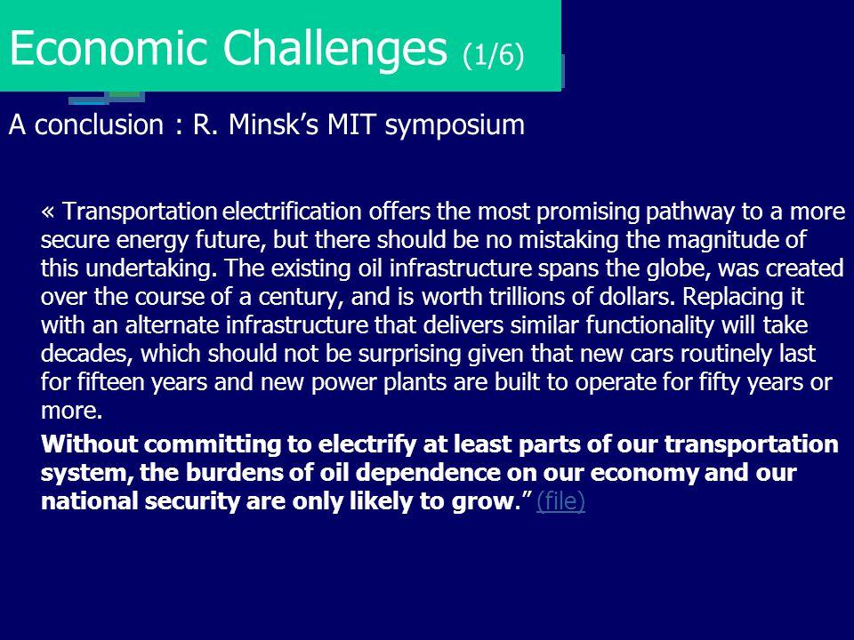 Economic Challenges (1/6)