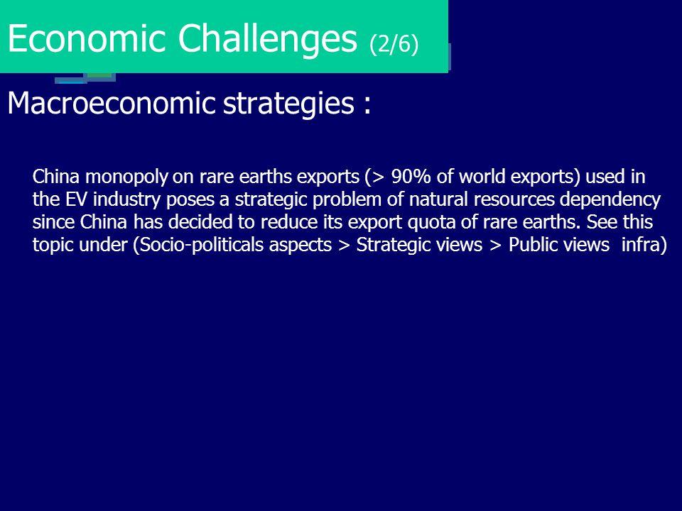 Economic Challenges (2/6)