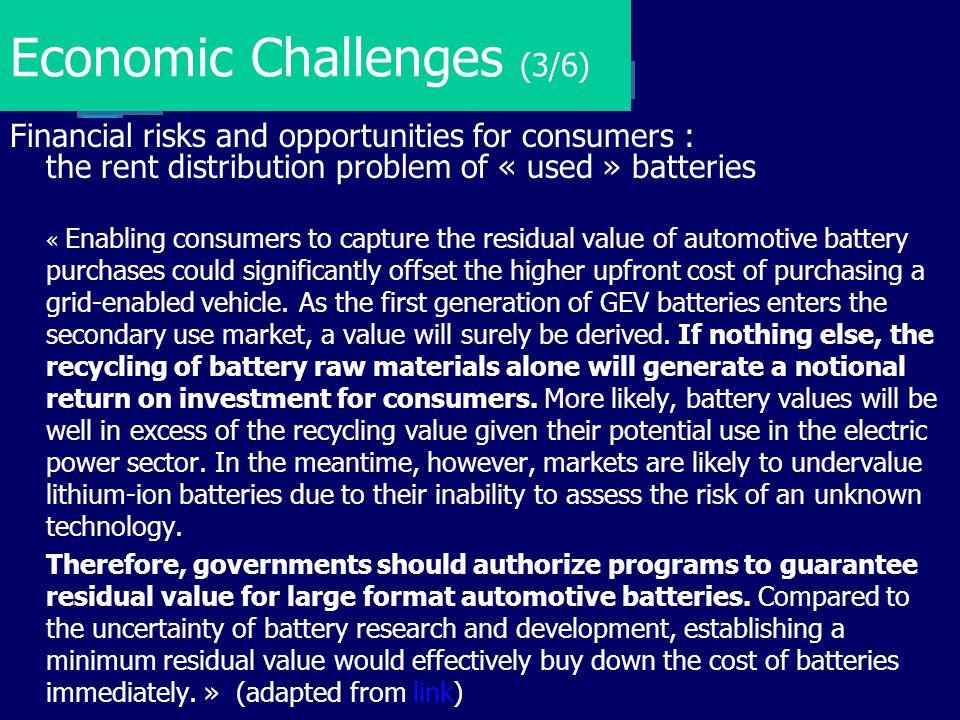 Economic Challenges (3/6)