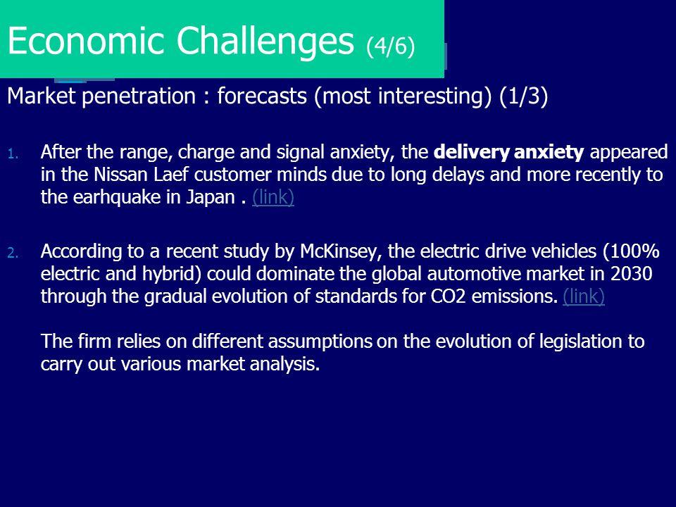 Economic Challenges (4/6)