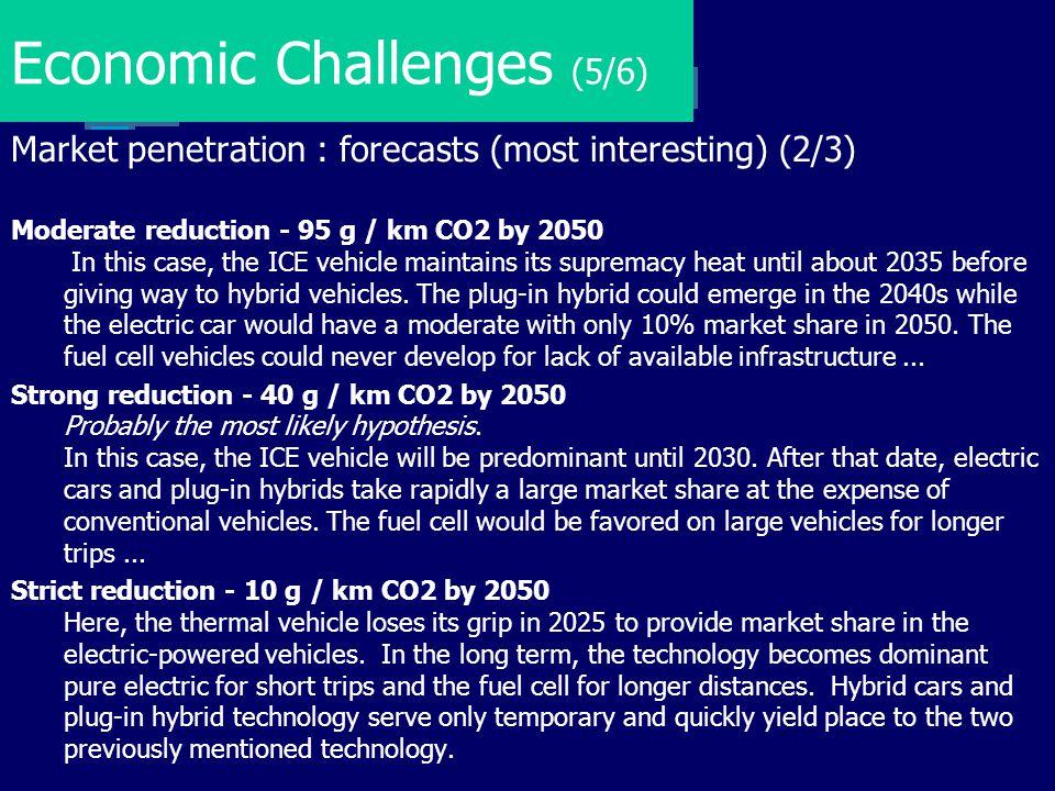 Economic Challenges (5/6)