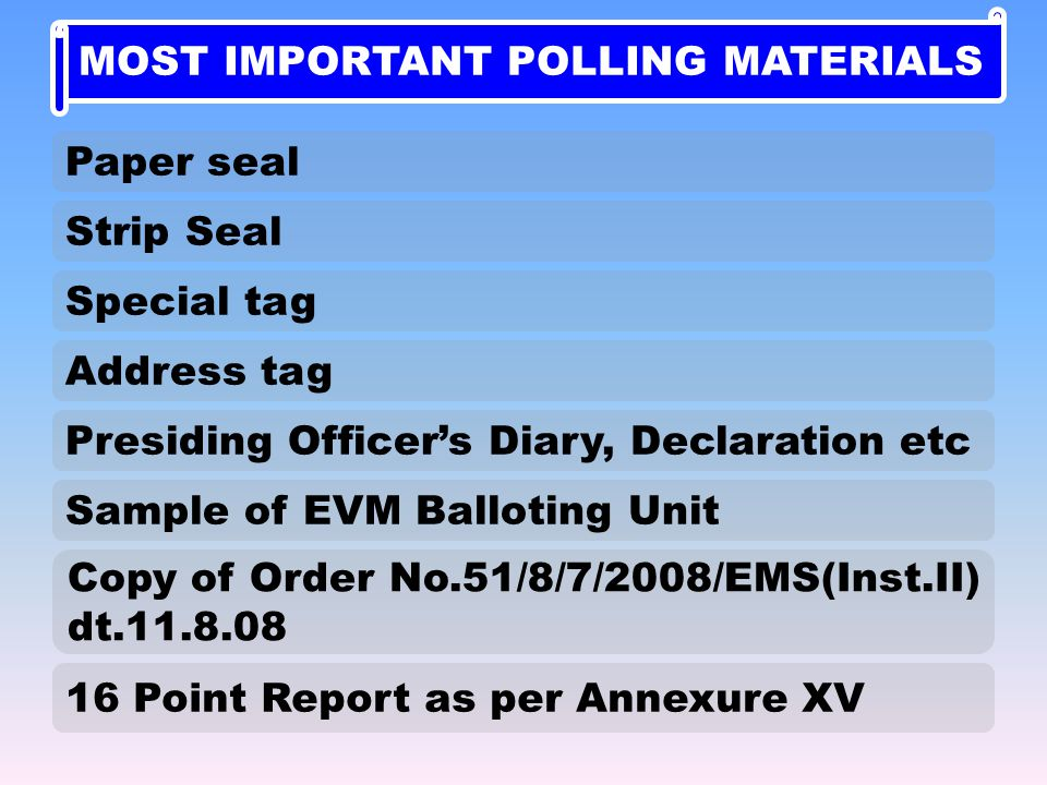 MOST IMPORTANT POLLING MATERIALS