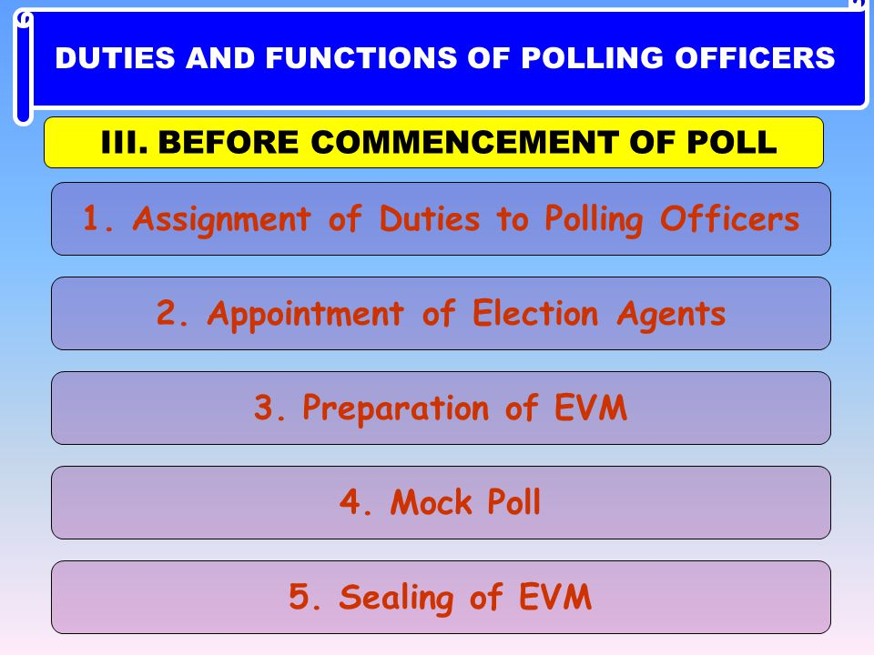 III. BEFORE COMMENCEMENT OF POLL