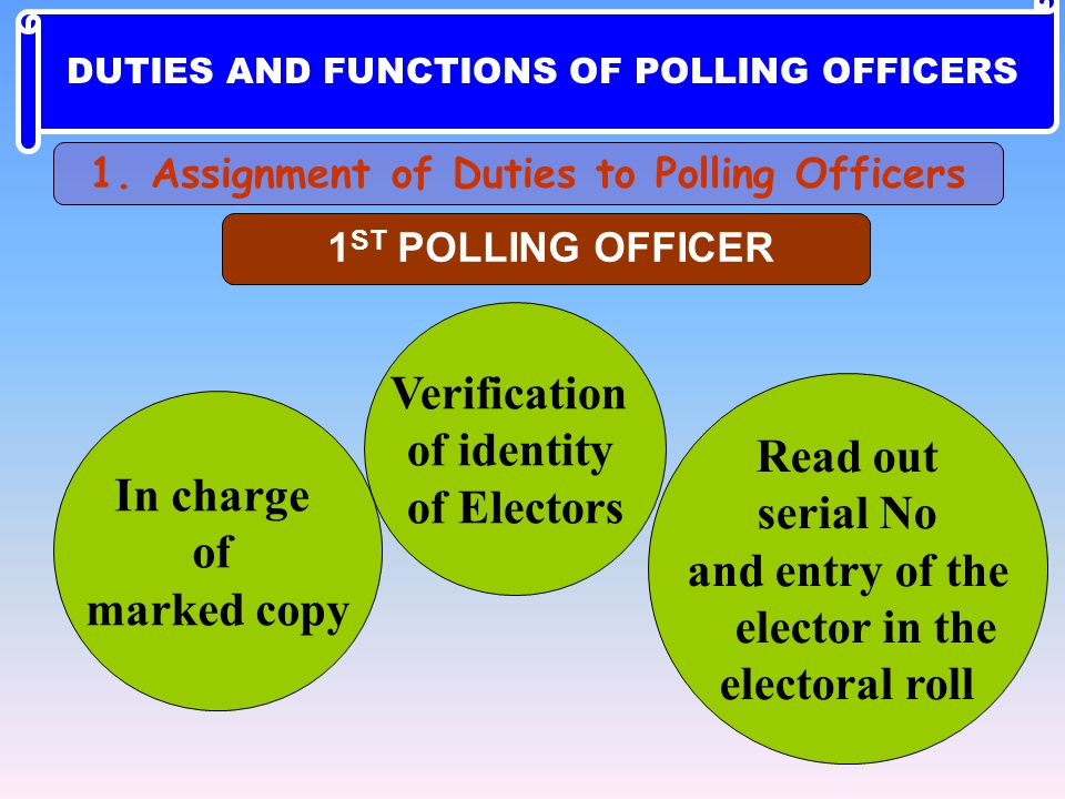 Verification of identity of Electors Read out serial No