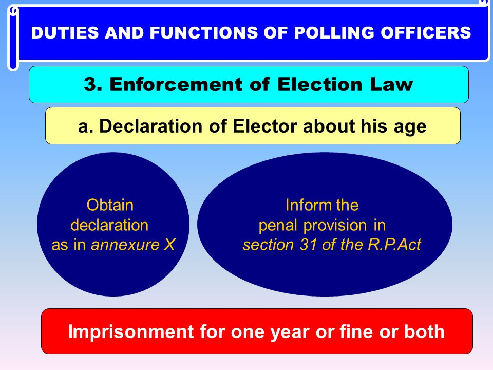 3. Enforcement of Election Law