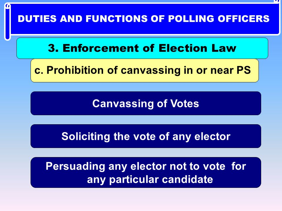 3. Enforcement of Election Law