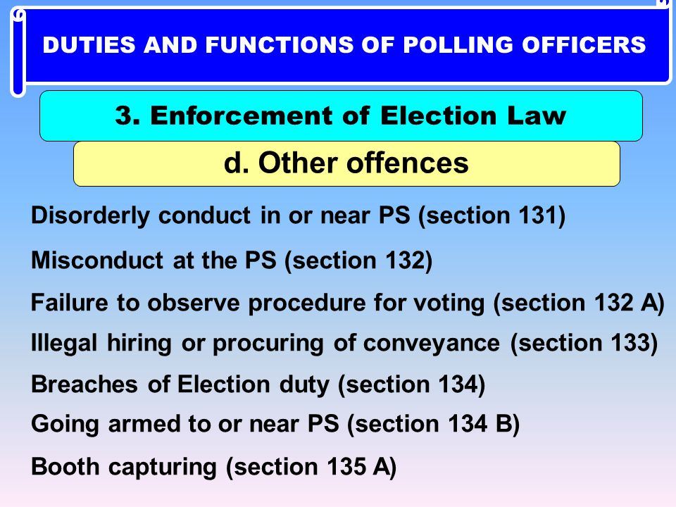 d. Other offences 3. Enforcement of Election Law