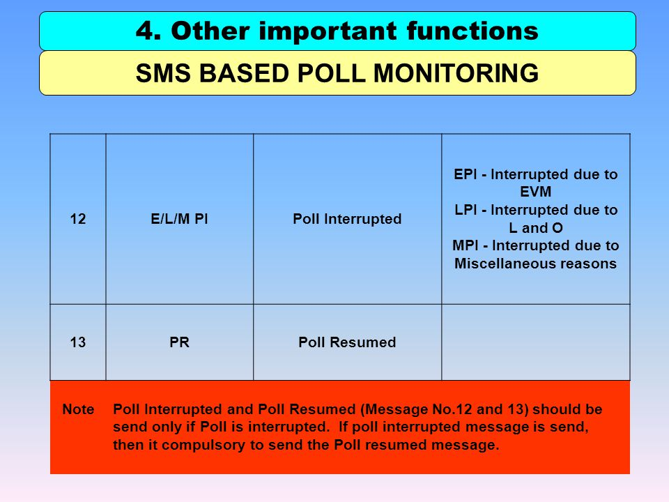 4. Other important functions SMS BASED POLL MONITORING