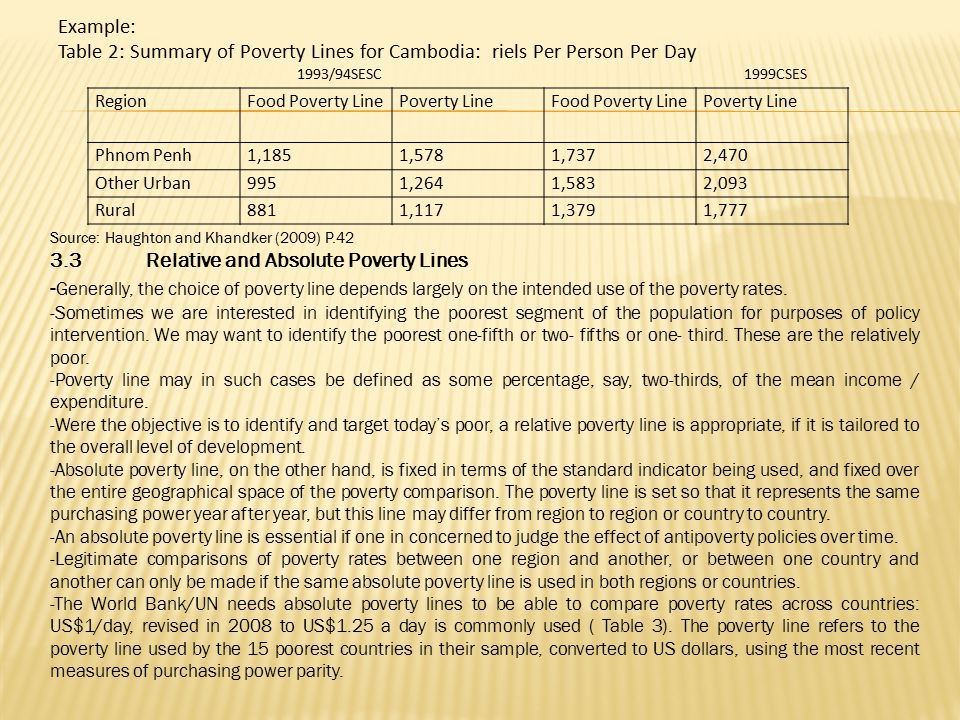 Example: Table 2: Summary of Poverty Lines for Cambodia: riels Per Person Per Day. 1993/94SESC 1999CSES.