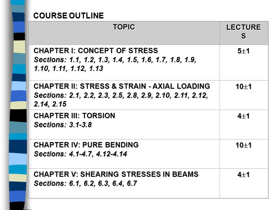 COURSE OUTLINE TOPIC LECTURES CHAPTER I: CONCEPT OF STRESS