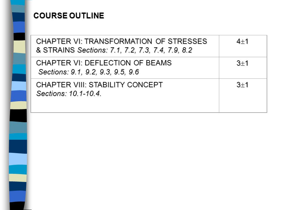 COURSE OUTLINE CHAPTER VI: TRANSFORMATION OF STRESSES & STRAINS Sections: 7.1, 7.2, 7.3, 7.4, 7.9, 8.2.