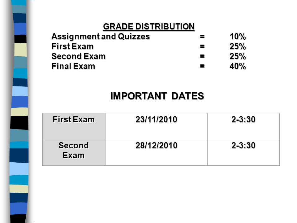 Assignment and Quizzes = 10%