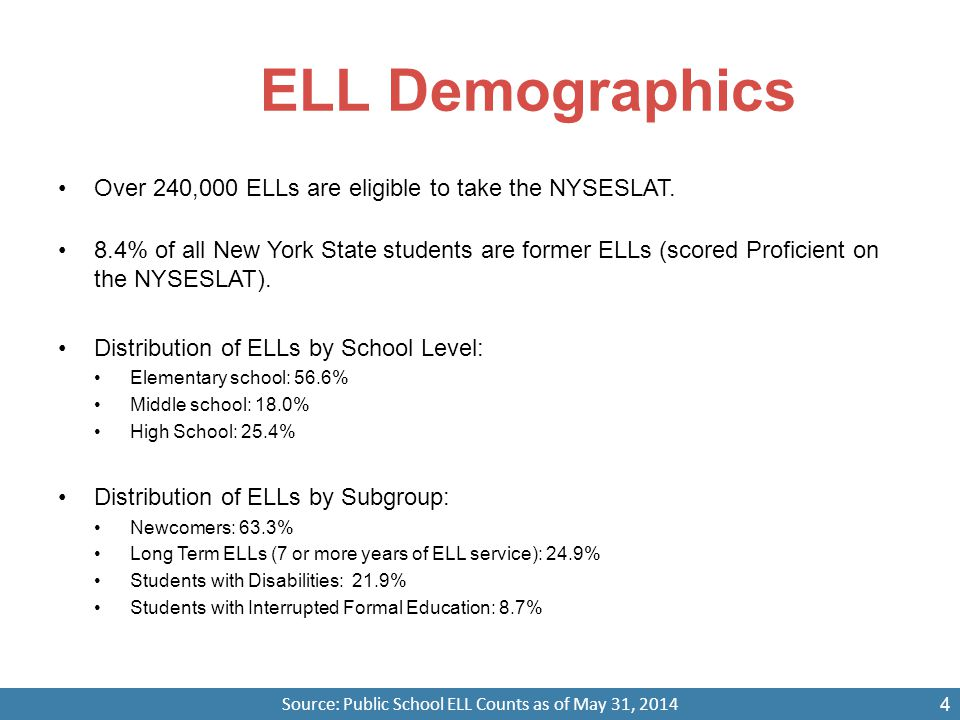 Source: Public School ELL Counts as of May 31, 2014