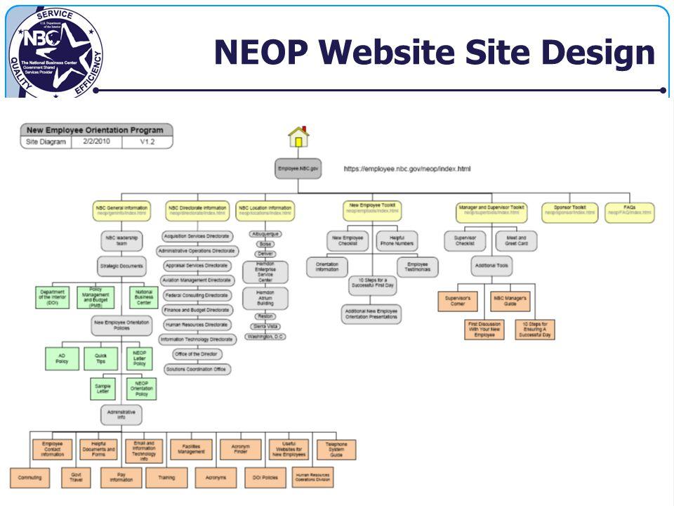 NEOP Website Site Design