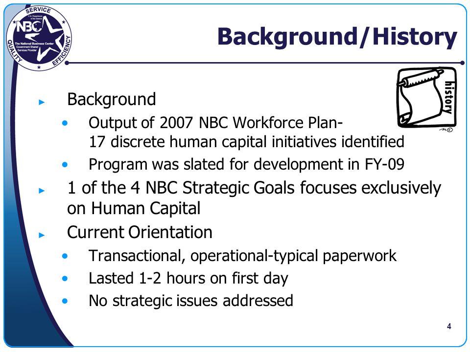 Background/History Background