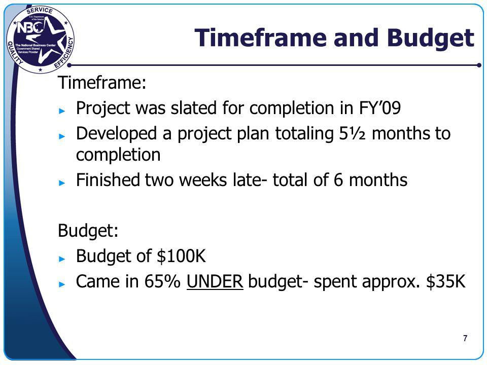 Timeframe and Budget Timeframe: