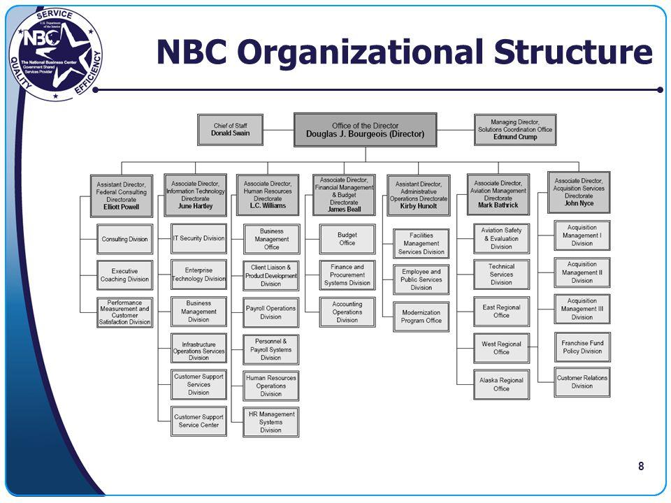 NBC Organizational Structure