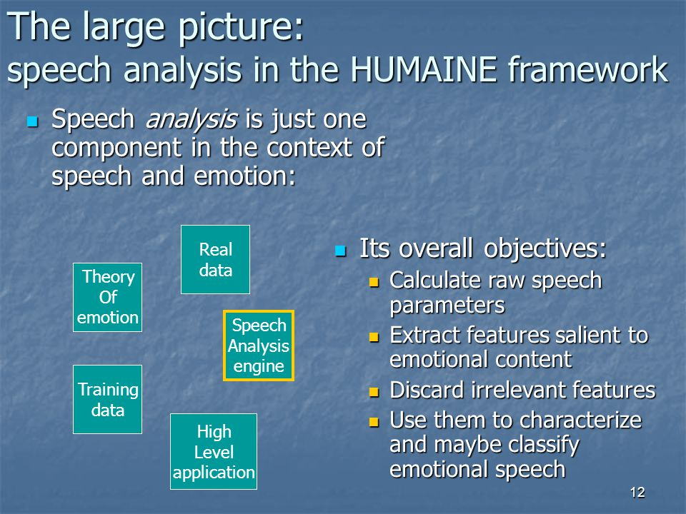 The large picture: speech analysis in the HUMAINE framework