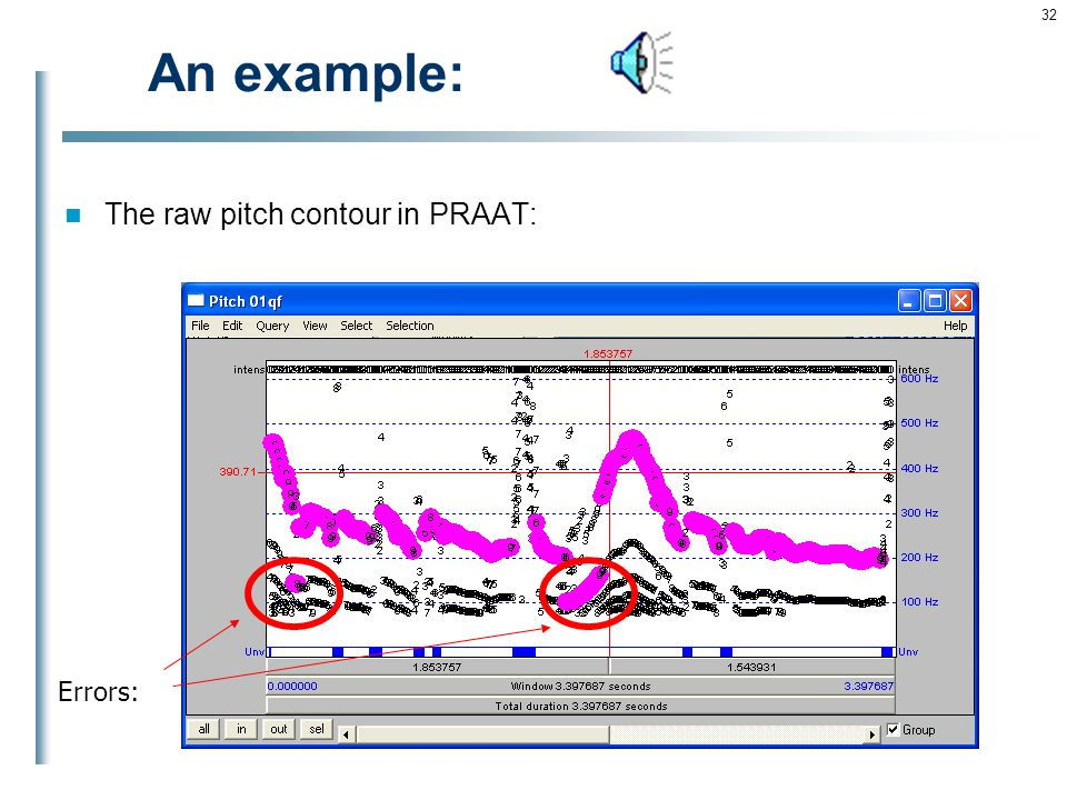 An example: The raw pitch contour in PRAAT: Errors: