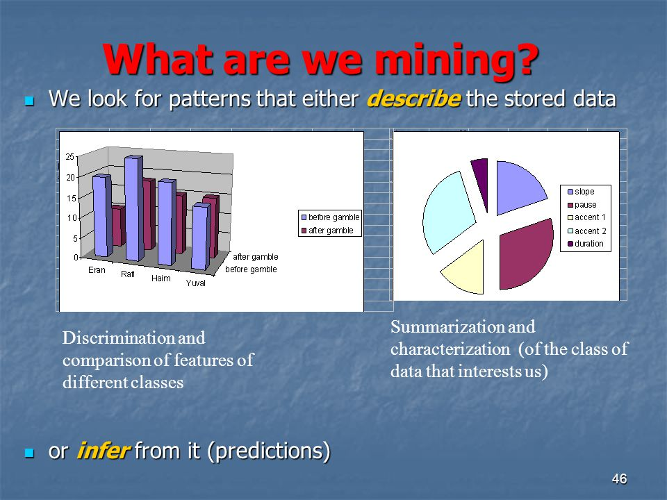 What are we mining We look for patterns that either describe the stored data. or infer from it (predictions)