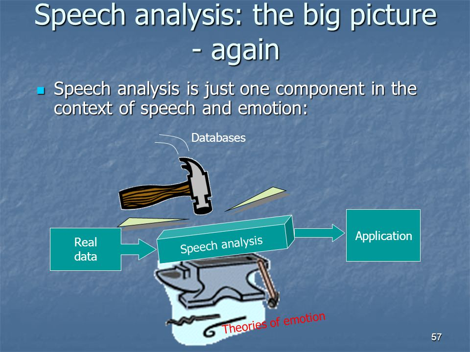 Speech analysis: the big picture - again