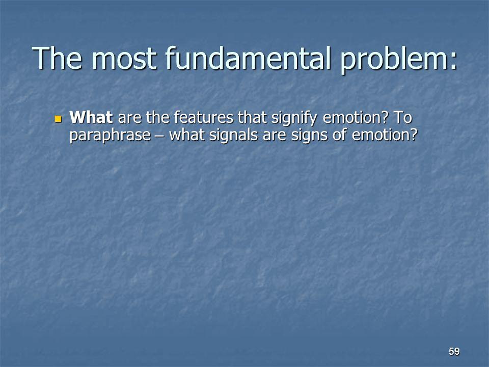The most fundamental problem: