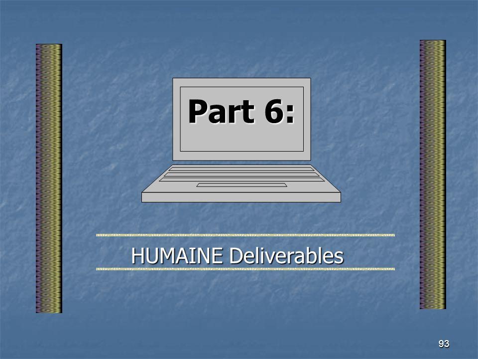 Part 6: HUMAINE Deliverables