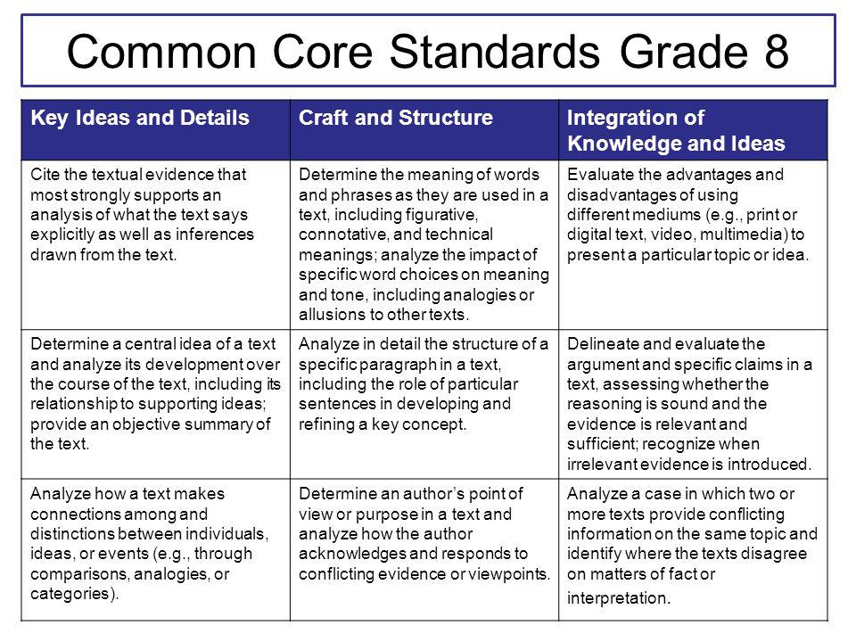 Common Core Standards Grade 8