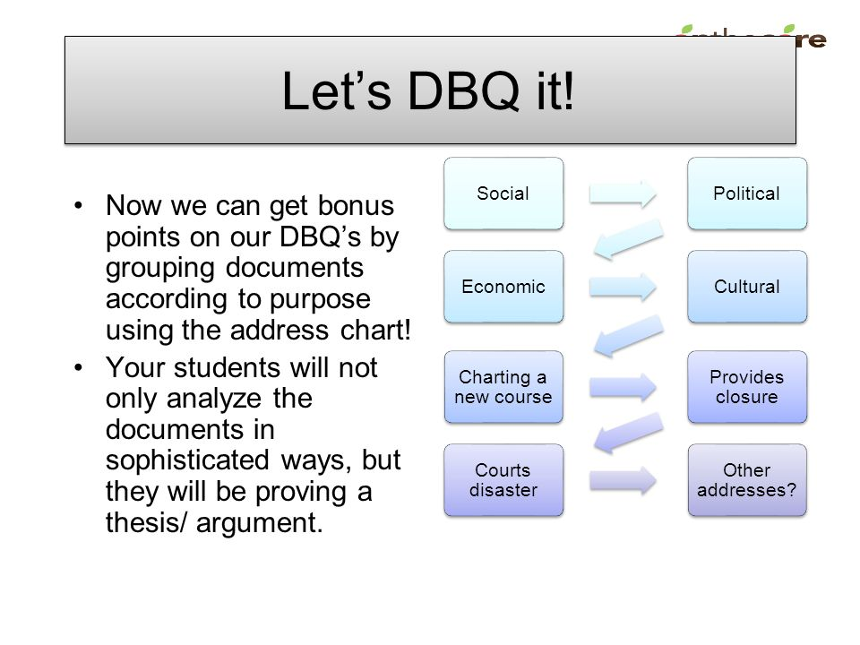 Let's DBQ it! Social. Political. Economic. Cultural. Charting a new course. Provides closure. Courts disaster.