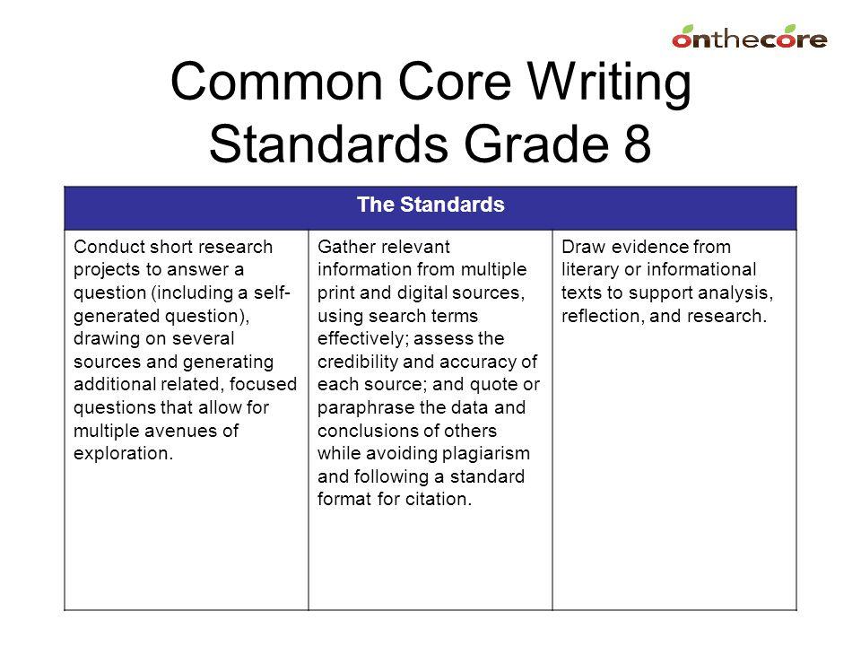 Common Core Writing Standards Grade 8