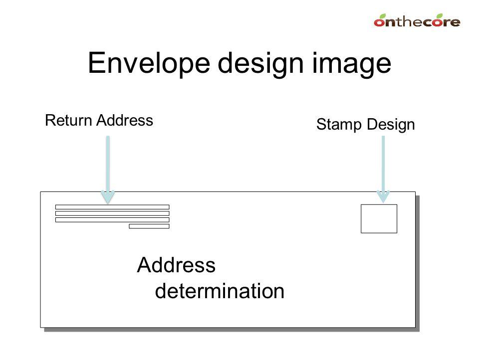 Envelope design image Address determination Return Address