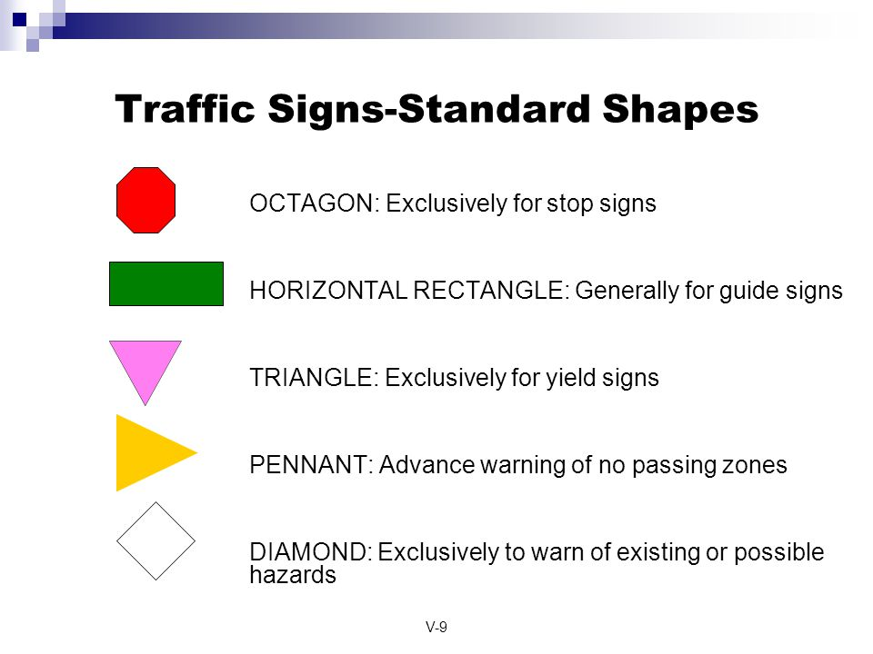 Traffic Signs-Standard Shapes