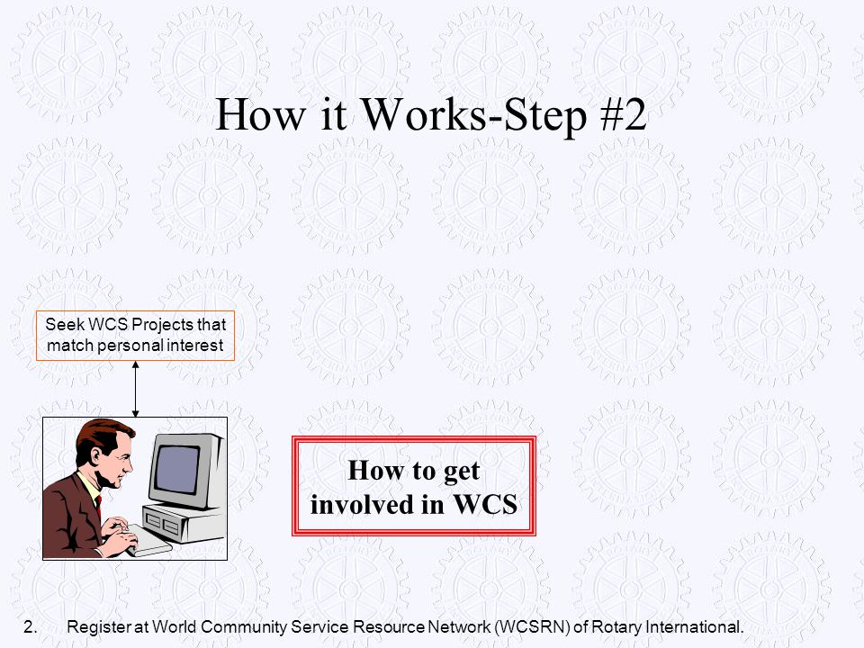 How to get involved in WCS