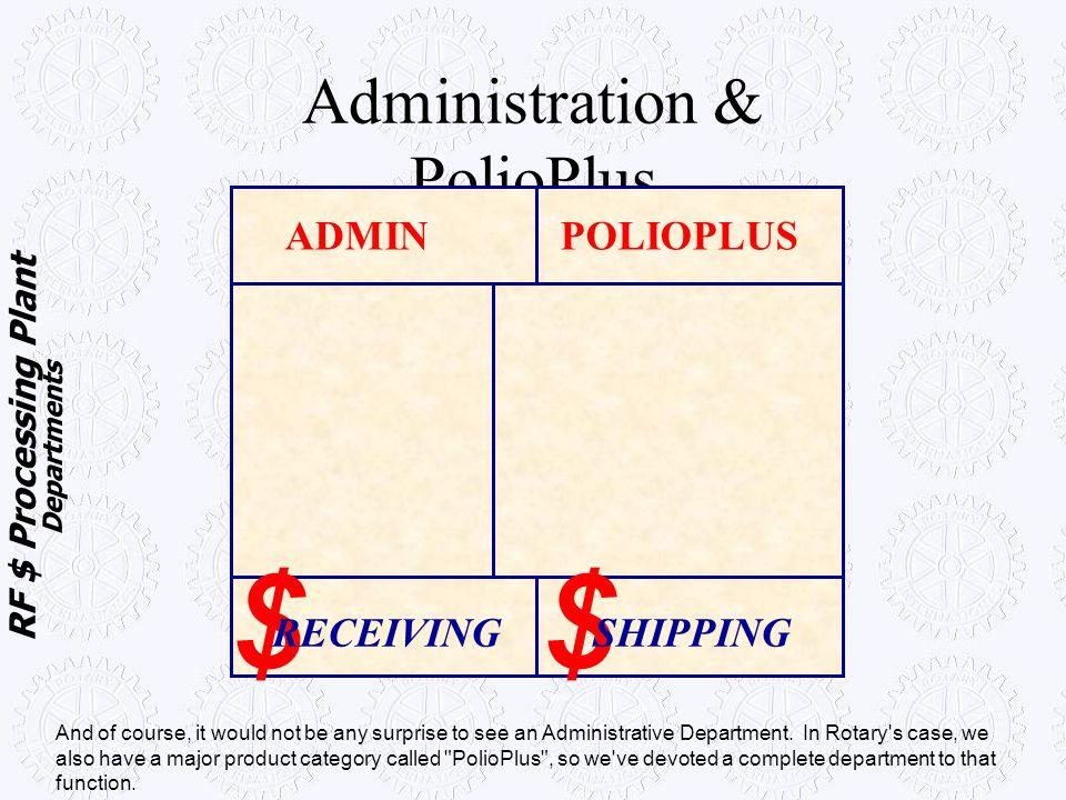 Administration & PolioPlus