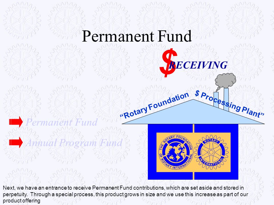 $ Permanent Fund RECEIVING Permanent Fund Annual Program Fund