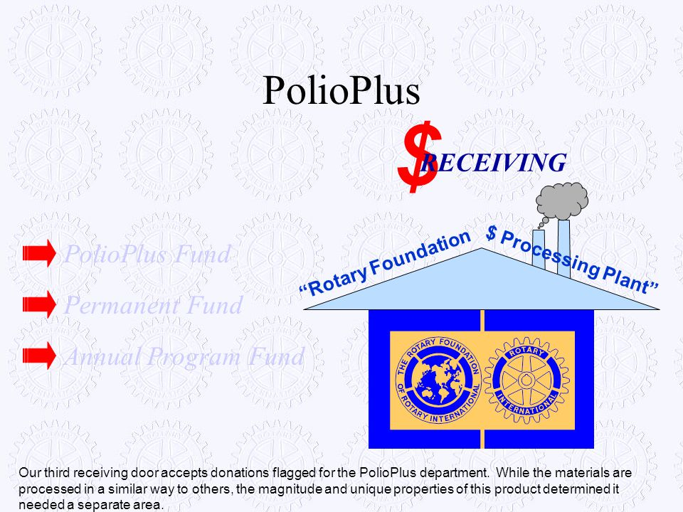 $ PolioPlus RECEIVING PolioPlus Fund Permanent Fund