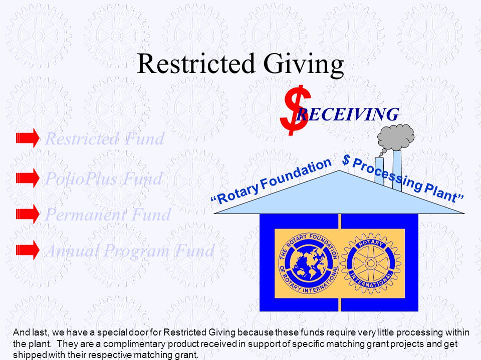 $ Restricted Giving RECEIVING Restricted Fund PolioPlus Fund
