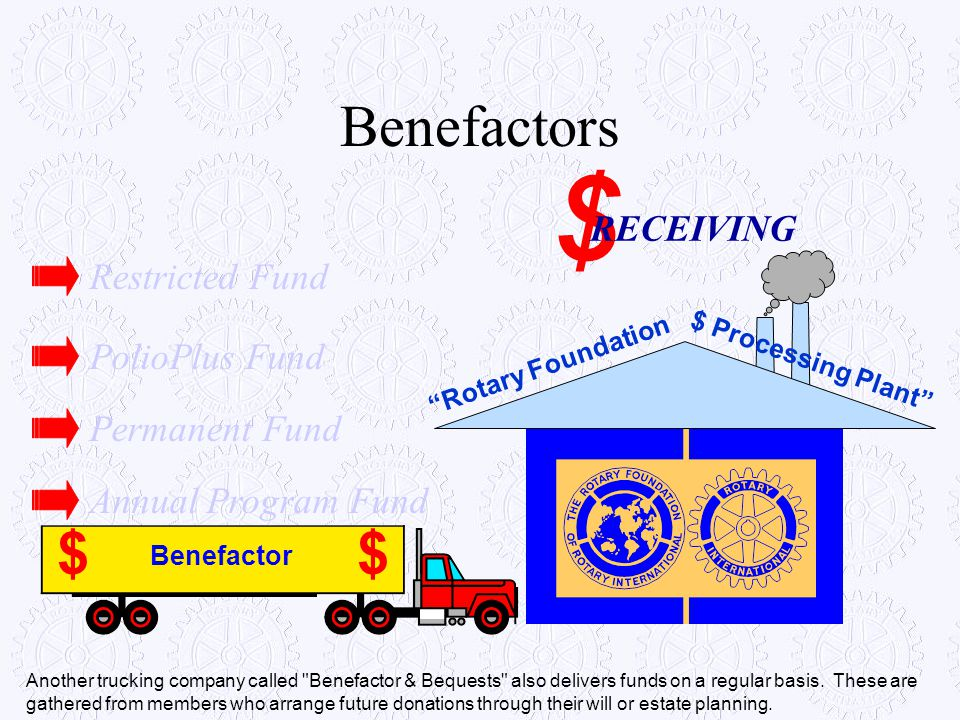 $ Benefactors $ RECEIVING Restricted Fund PolioPlus Fund